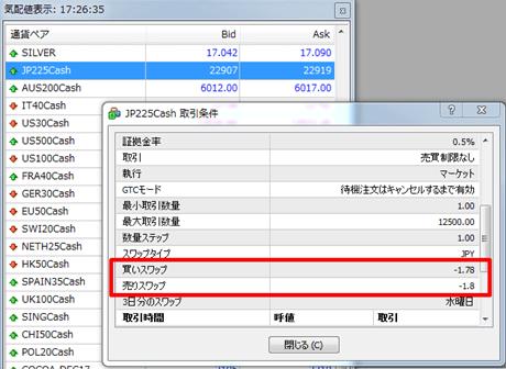 XM_MT4_スワップ